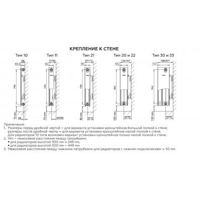 ROMMER 21/500/1000 радиатор стальной панельный боковое подключение Compact